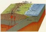 PhysicalGeology