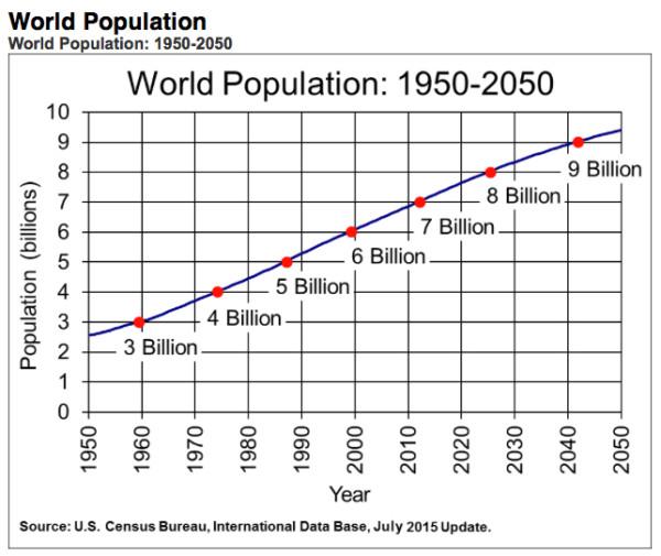 US_Census