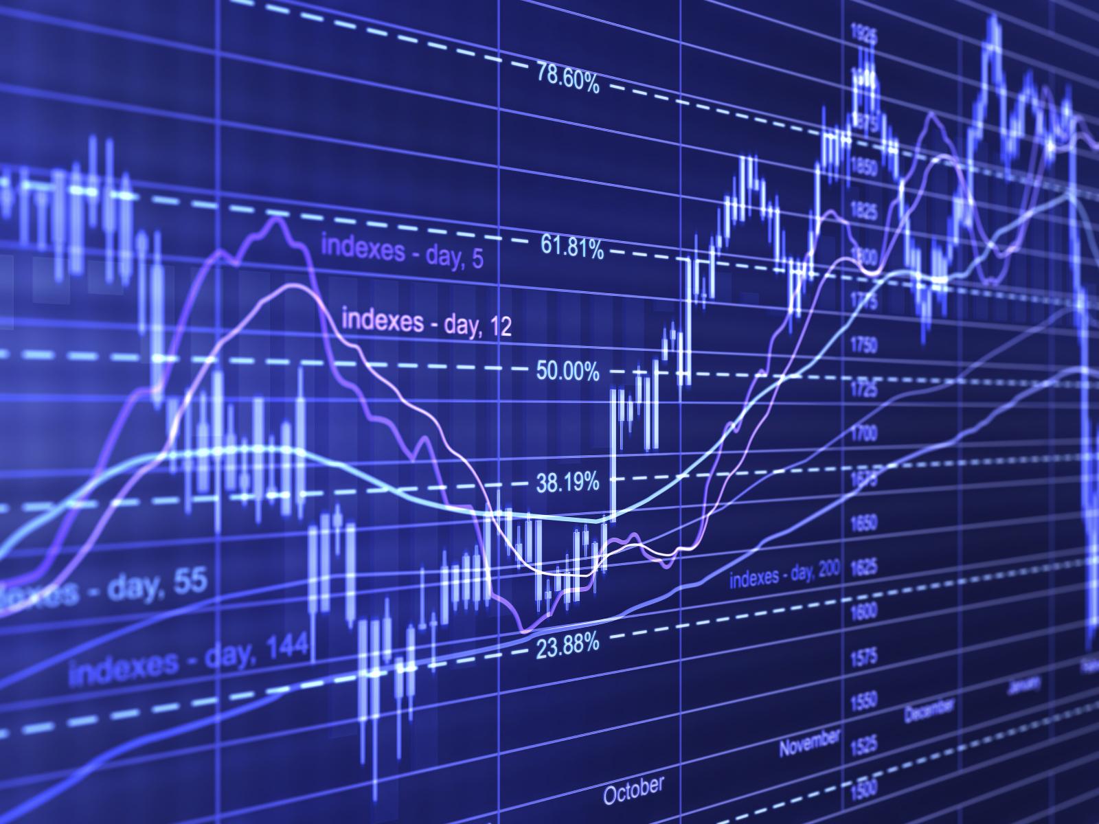 Forex Binary Options Indicators